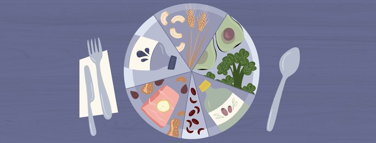 a plate split into sections of healthy food with one section showing sickle cells